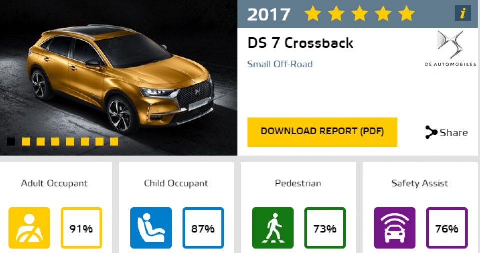 EuroNcap-DS7-Crossback-960×600